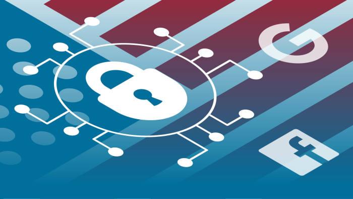 privasi perusahaan